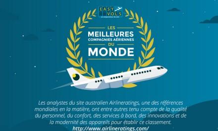Le top 10 des meilleures compagnies aériennes en 2016