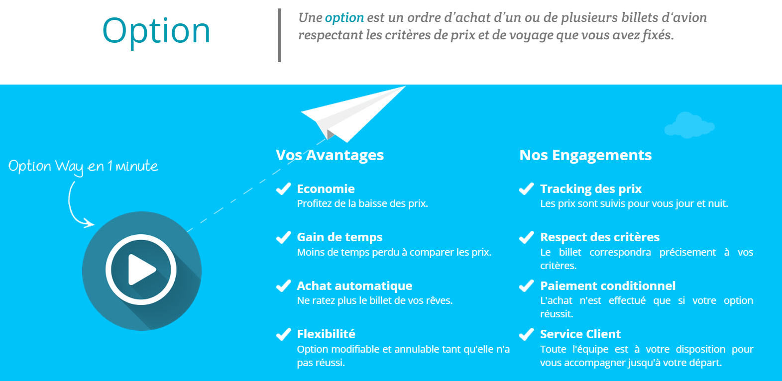 Option chez OptionWay